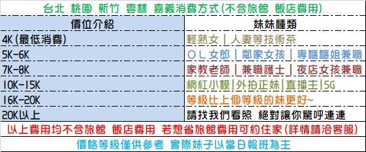 新北-台北-桃園-新竹-雲林-嘉義的外約價格費用及妹妹種類