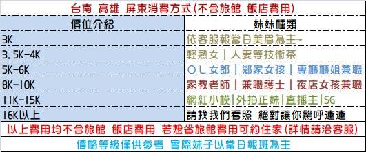 台南-高雄-屏東的外送茶價目表及妹妹種類
